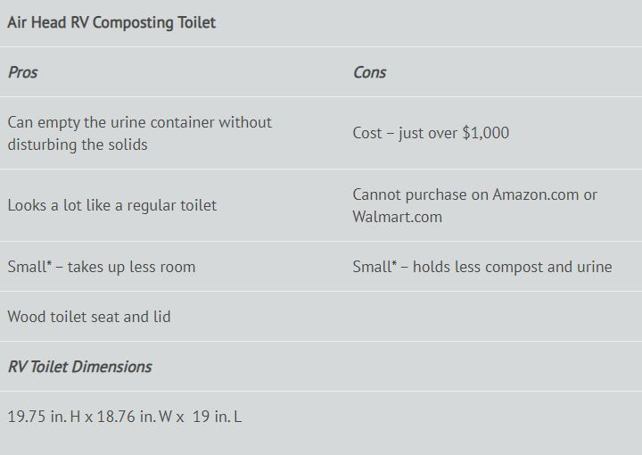 Air_Head_Composting_RV_Toilet